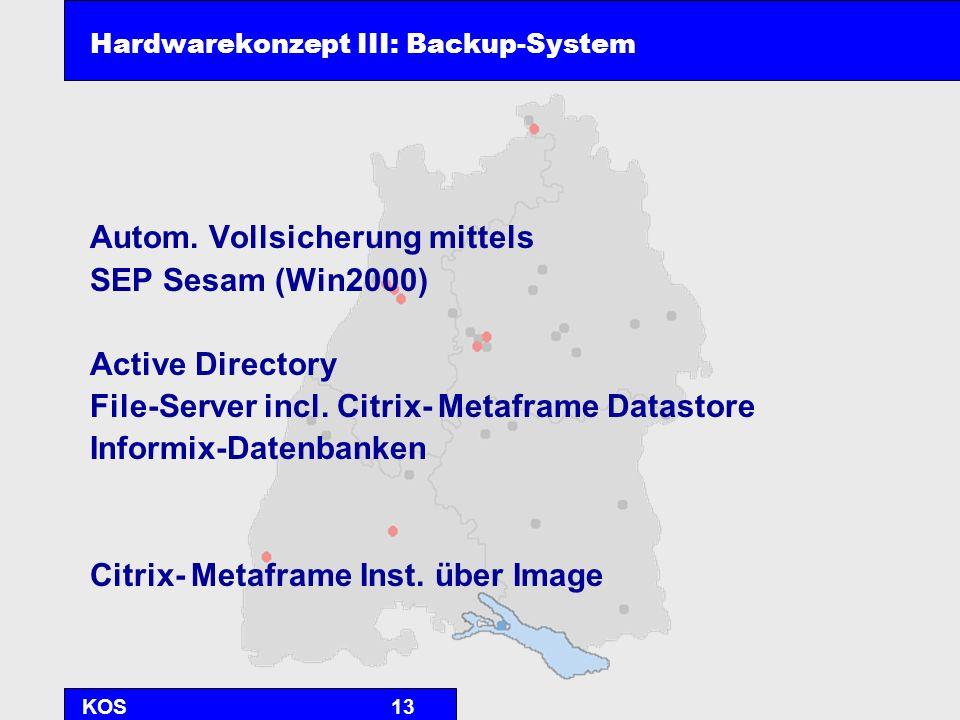 KOS13 Hardwarekonzept III: Backup-System Autom. Vollsicherung mittels SEP Sesam (Win2000) Active Directory File-Server incl. Citrix- Metaframe Datasto