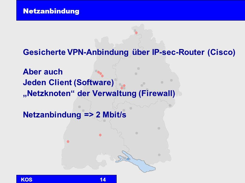 KOS14 Netzanbindung Gesicherte VPN-Anbindung über IP-sec-Router (Cisco) Aber auch Jeden Client (Software) Netzknoten der Verwaltung (Firewall) Netzanb