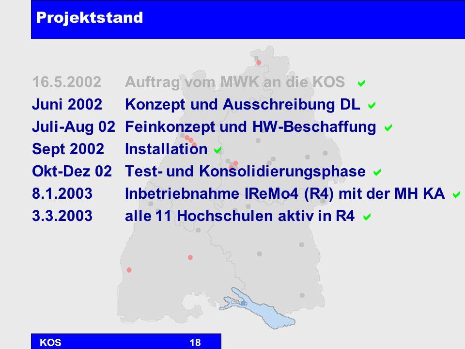 KOS18 Projektstand 16.5.2002Auftrag vom MWK an die KOS Juni 2002Konzept und Ausschreibung DL Juli-Aug 02Feinkonzept und HW-Beschaffung Sept 2002Instal