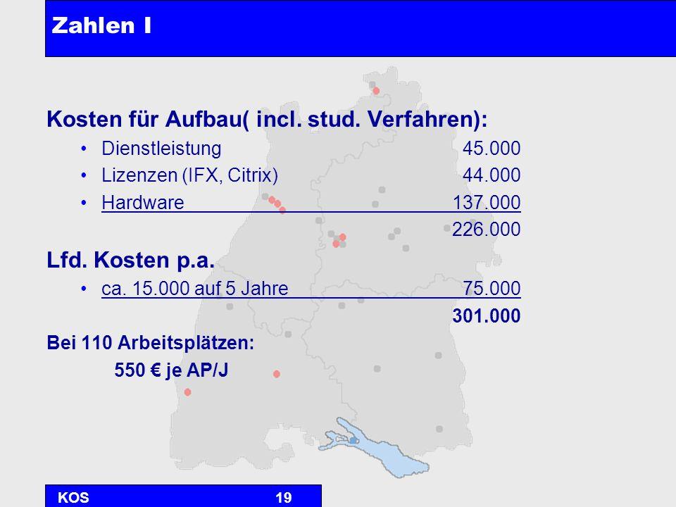 KOS19 Zahlen I Kosten für Aufbau( incl. stud. Verfahren): Dienstleistung 45.000 Lizenzen (IFX, Citrix) 44.000 Hardware137.000 226.000 Lfd. Kosten p.a.
