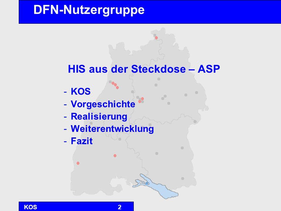 KOS2 DFN-Nutzergruppe HIS aus der Steckdose – ASP -KOS -Vorgeschichte -Realisierung -Weiterentwicklung -Fazit