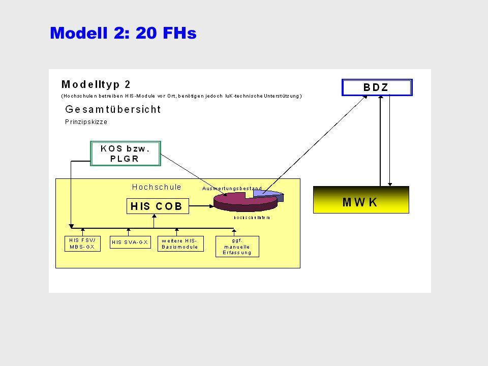 Modell 2: 20 FHs