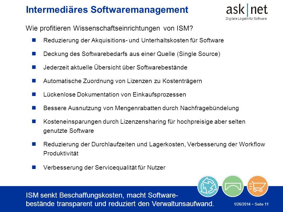 Digitale Logistik für Software 1/26/2014 Seite 11 Intermediäres Softwaremanagement Wie profitieren Wissenschaftseinrichtungen von ISM? Reduzierung der