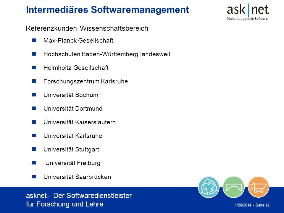 Digitale Logistik für Software 1/26/2014 Seite 12 Intermediäres Softwaremanagement Referenzkunden Wissenschaftsbereich Max-Planck Gesellschaft Hochsch