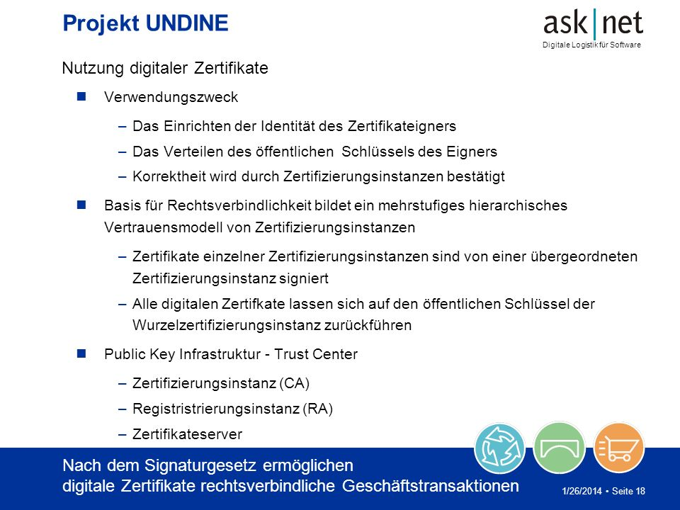 Digitale Logistik für Software 1/26/2014 Seite 18 Projekt UNDINE Nutzung digitaler Zertifikate Verwendungszweck –Das Einrichten der Identität des Zert