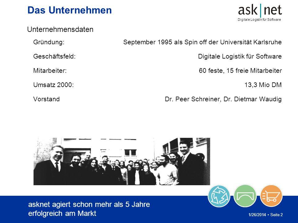 Digitale Logistik für Software 1/26/2014 Seite 2 Das Unternehmen Unternehmensdaten Gründung: September 1995 als Spin off der Universität Karlsruhe Ges