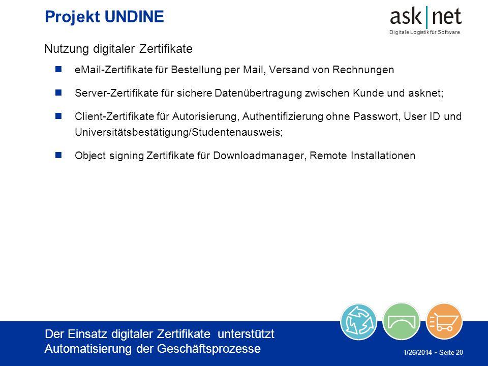 Digitale Logistik für Software 1/26/2014 Seite 20 Projekt UNDINE Nutzung digitaler Zertifikate eMail-Zertifikate für Bestellung per Mail, Versand von