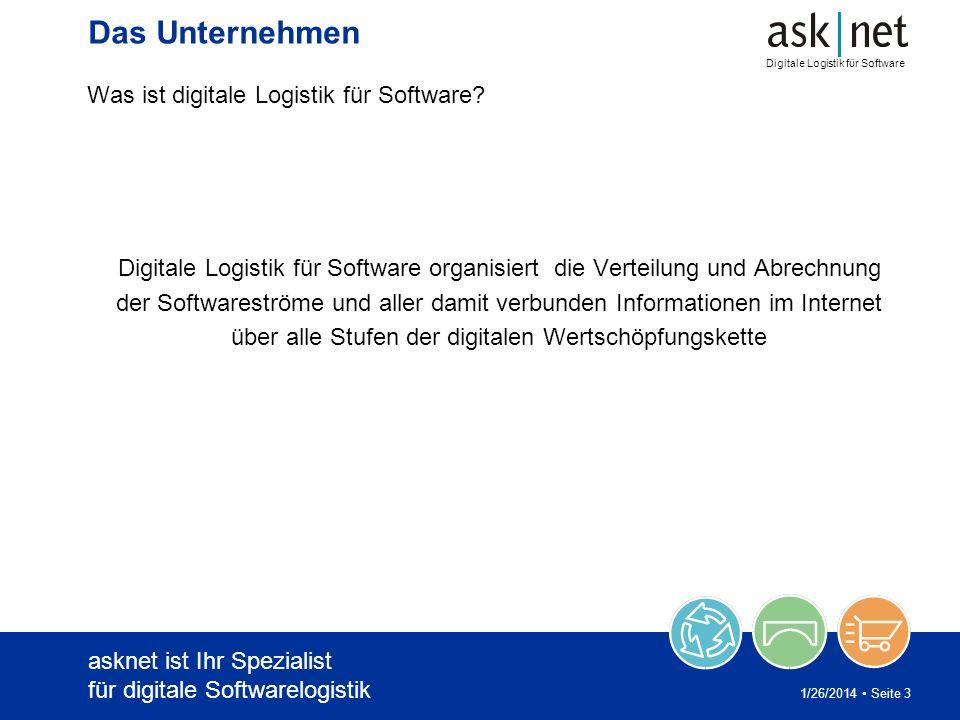 Digitale Logistik für Software 1/26/2014 Seite 3 Das Unternehmen Was ist digitale Logistik für Software? Digitale Logistik für Software organisiert di