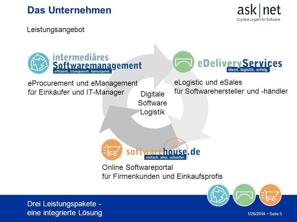 Digitale Logistik für Software 1/26/2014 Seite 5 eProcurement und eManagement für Einkäufer und IT-Manager eLogistic und eSales für Softwarehersteller