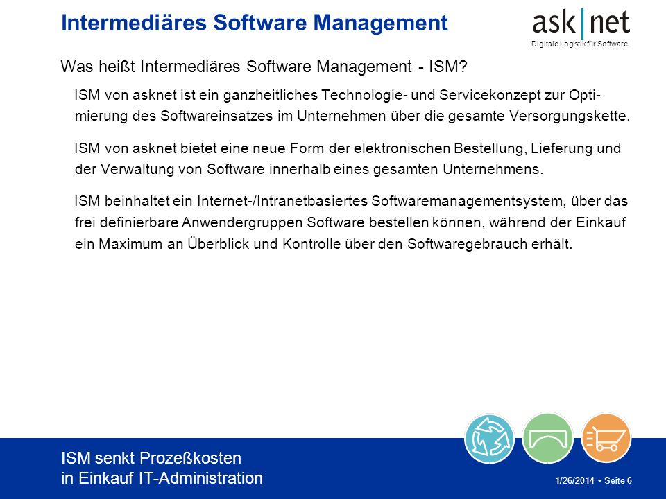 Digitale Logistik für Software 1/26/2014 Seite 6 ISM senkt Prozeßkosten in Einkauf IT-Administration Intermediäres Software Management Was heißt Intermediäres Software Management - ISM.