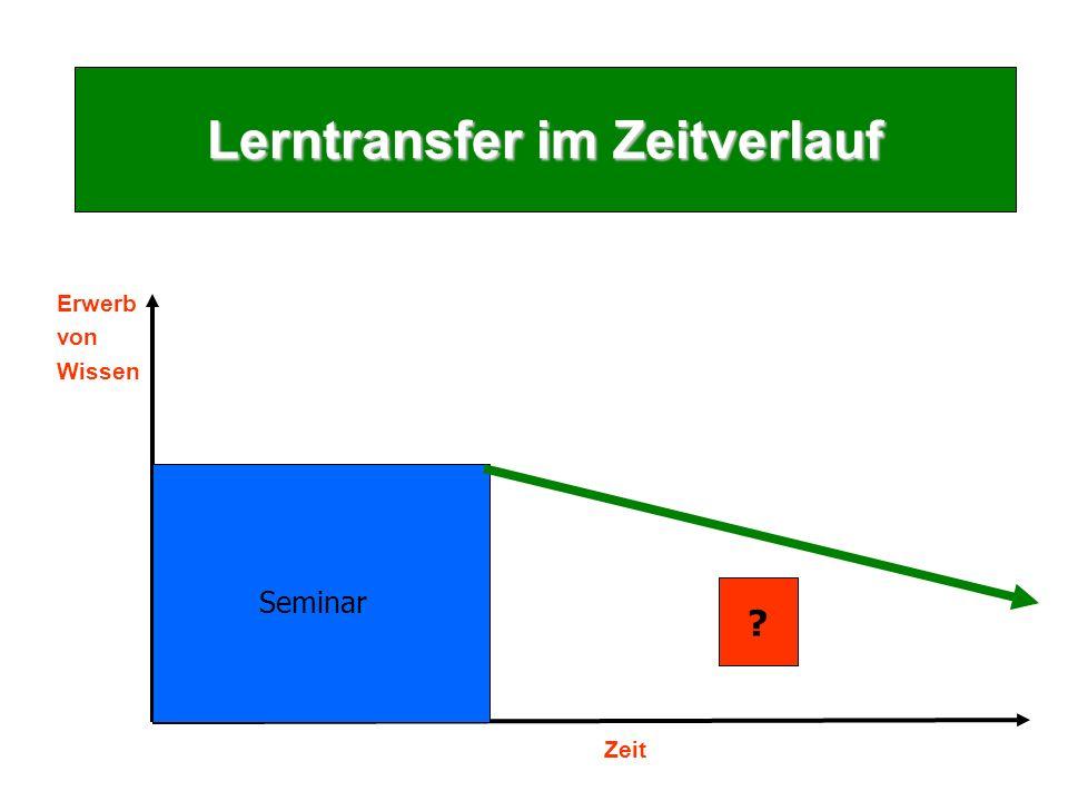 Lerntransfer im Zeitverlauf Erwerb von Wissen Zeit Seminar ?