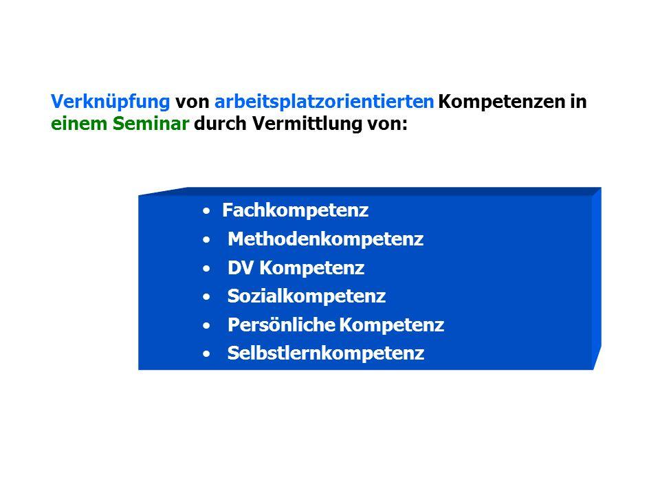 Verknüpfung von arbeitsplatzorientierten Kompetenzen in einem Seminar durch Vermittlung von: Fachkompetenz Methodenkompetenz DV Kompetenz Sozialkompetenz Persönliche Kompetenz Selbstlernkompetenz