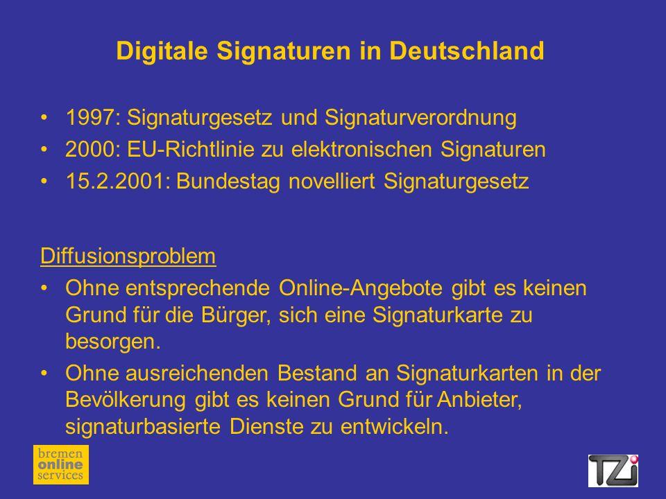 Digitale Signaturen in Deutschland 1997: Signaturgesetz und Signaturverordnung 2000: EU-Richtlinie zu elektronischen Signaturen 15.2.2001: Bundestag novelliert Signaturgesetz Diffusionsproblem Ohne entsprechende Online-Angebote gibt es keinen Grund für die Bürger, sich eine Signaturkarte zu besorgen.