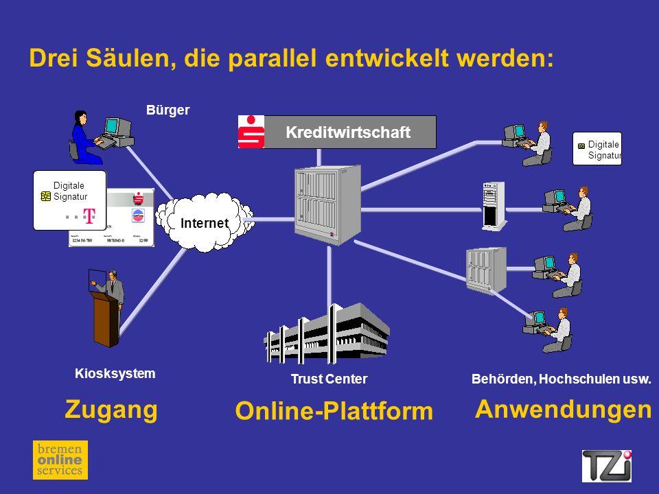 Drei Säulen, die parallel entwickelt werden: Behörden, Hochschulen usw.