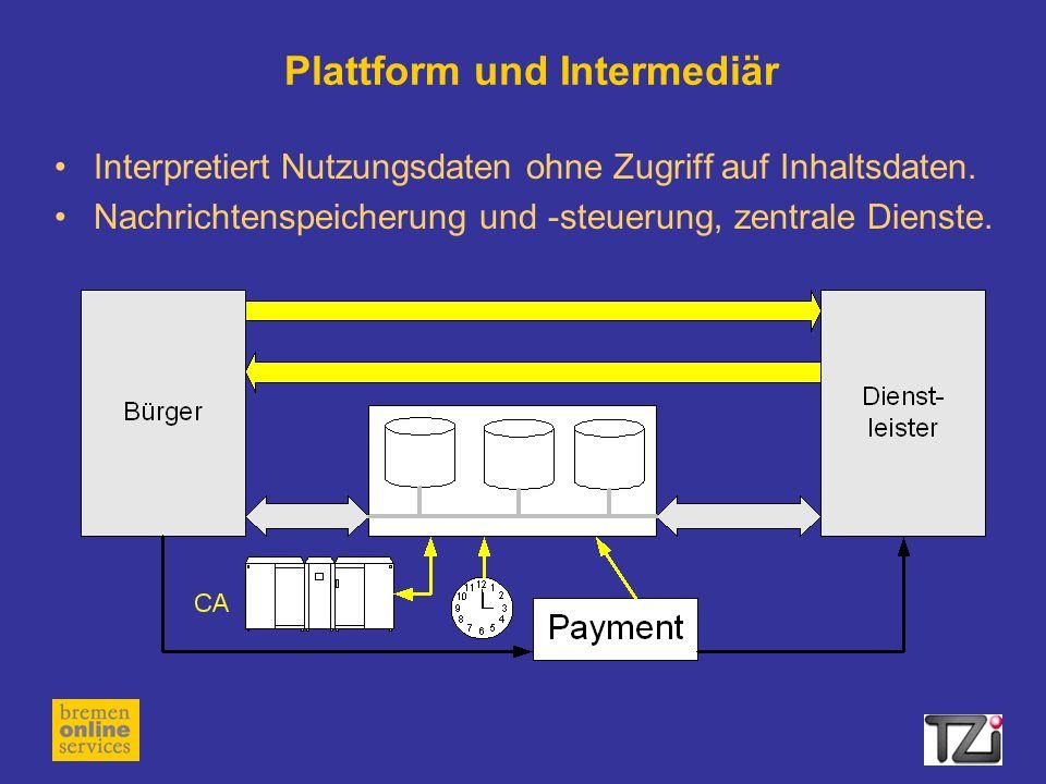 Zwischen Bürger, Verwaltung und Dienstleistern sollen rechtsverbindliche Dienstleistungen und Transaktionen vollelektronisch und ohne Medienbrüche abgewickelt werden können.