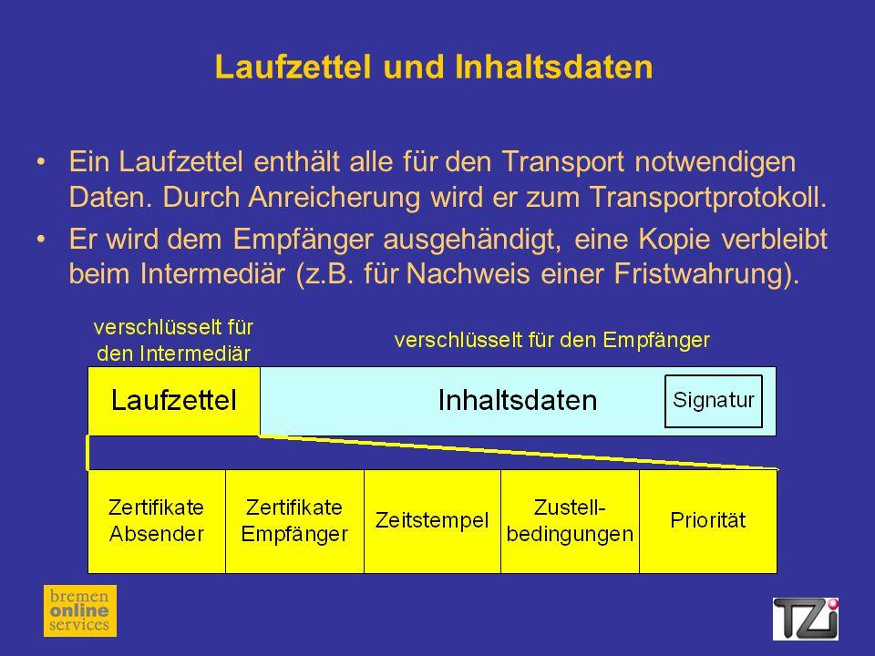 Laufzettel und Inhaltsdaten Ein Laufzettel enthält alle für den Transport notwendigen Daten.