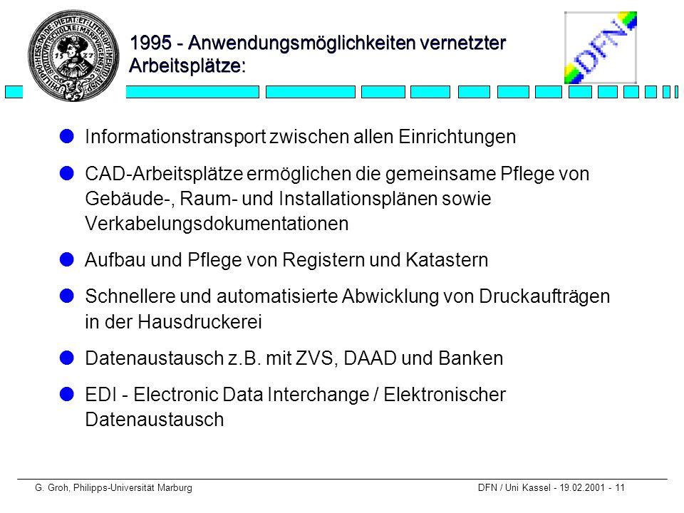 G. Groh, Philipps-Universität Marburg DFN / Uni Kassel - 19.02.2001 - 11 1995 - Anwendungsmöglichkeiten vernetzter Arbeitsplätze: lInformationstranspo