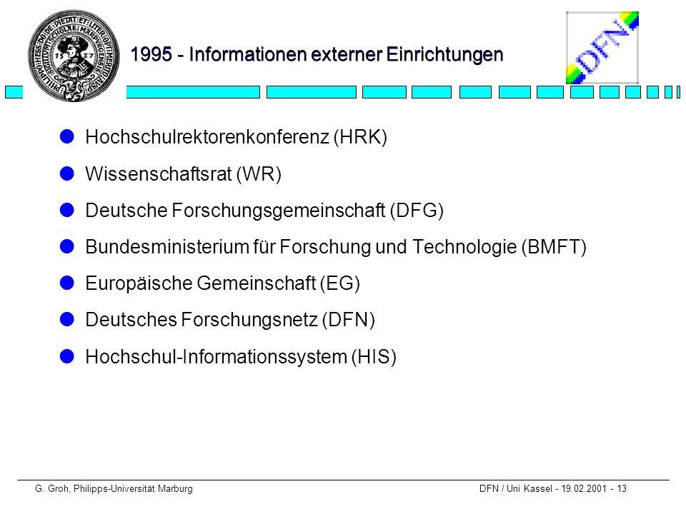 G. Groh, Philipps-Universität Marburg DFN / Uni Kassel - 19.02.2001 - 13 1995 - Informationen externer Einrichtungen lHochschulrektorenkonferenz (HRK)