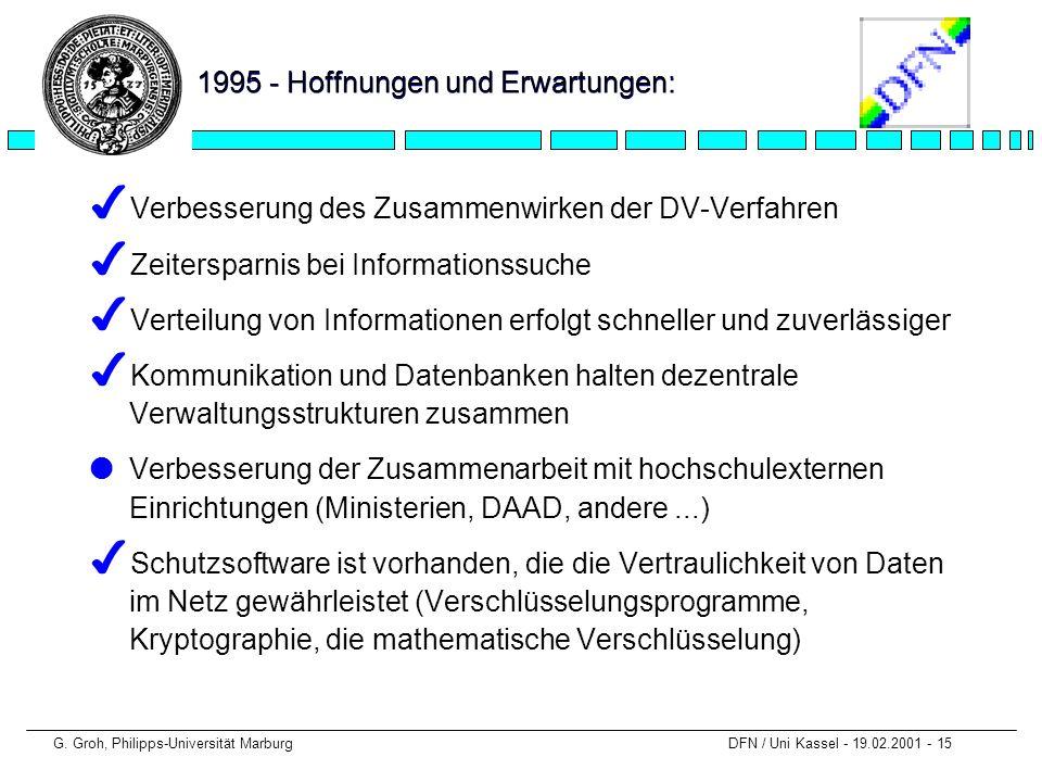 G. Groh, Philipps-Universität Marburg DFN / Uni Kassel - 19.02.2001 - 15 1995 - Hoffnungen und Erwartungen: 4 Verbesserung des Zusammenwirken der DV-V