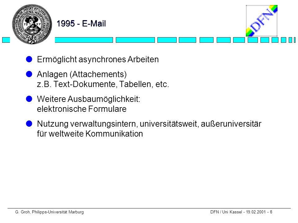 G. Groh, Philipps-Universität Marburg DFN / Uni Kassel - 19.02.2001 - 8 1995 - E-Mail lErmöglicht asynchrones Arbeiten lAnlagen (Attachements) z.B. Te