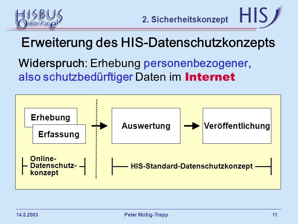 Peter Müßig-Trapp 11 14.5.2003 Erweiterung des HIS-Datenschutzkonzepts Widerspruch: Erhebung personenbezogener, also schutzbedürftiger Daten im Intern