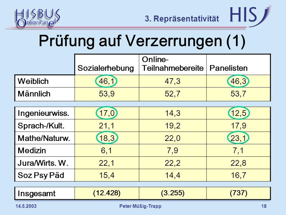 Peter Müßig-Trapp 18 14.5.2003 Prüfung auf Verzerrungen (1) 3. Repräsentativität Sozialerhebung Online- TeilnahmebereitePanelisten Weiblich46,147,346,