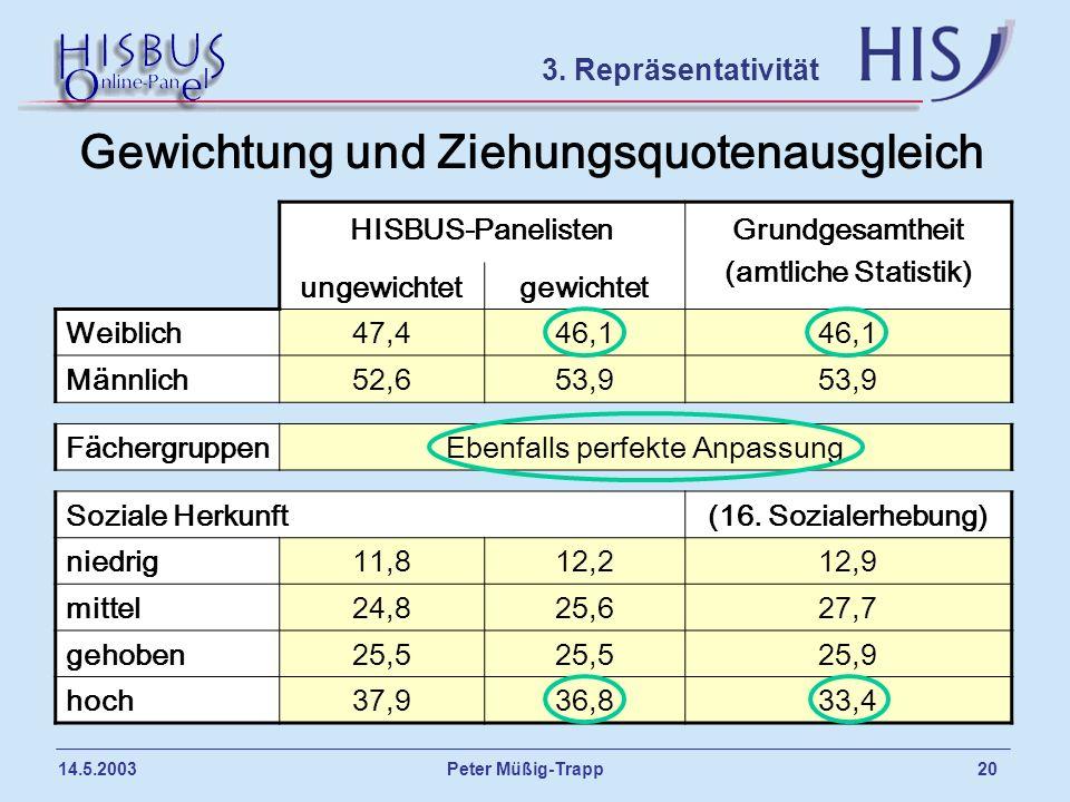 Peter Müßig-Trapp 20 14.5.2003 Gewichtung und Ziehungsquotenausgleich 3. Repräsentativität HISBUS-Panelisten Grundgesamtheit (amtliche Statistik) unge