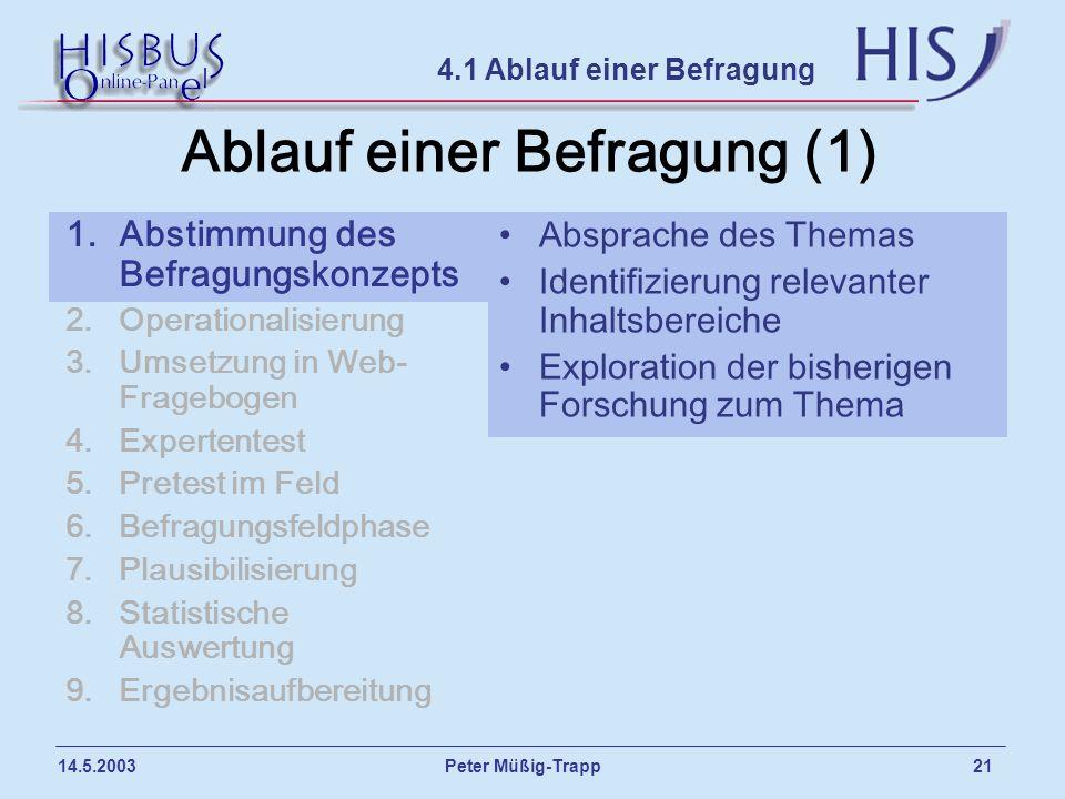 Peter Müßig-Trapp 21 14.5.2003 Ablauf einer Befragung (1) 1.Abstimmung des Befragungskonzepts 2.Operationalisierung 3.Umsetzung in Web- Fragebogen 4.E