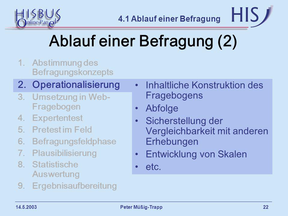 Peter Müßig-Trapp 22 14.5.2003 Ablauf einer Befragung (2) 1.Abstimmung des Befragungskonzepts 2.Operationalisierung 3.Umsetzung in Web- Fragebogen 4.E