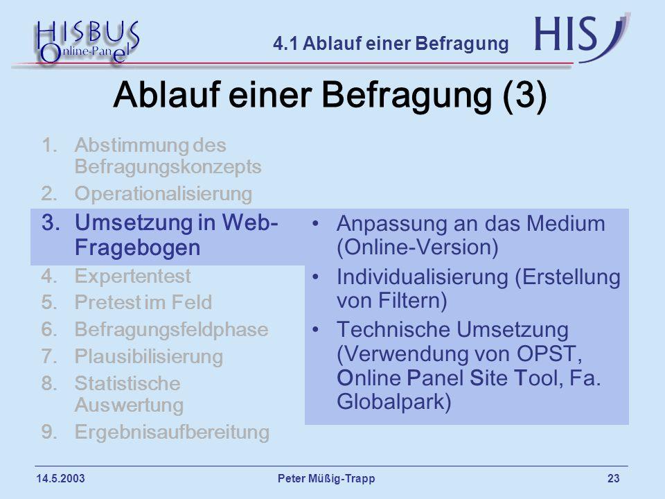 Peter Müßig-Trapp 23 14.5.2003 Ablauf einer Befragung (3) 1.Abstimmung des Befragungskonzepts 2.Operationalisierung 3.Umsetzung in Web- Fragebogen 4.E
