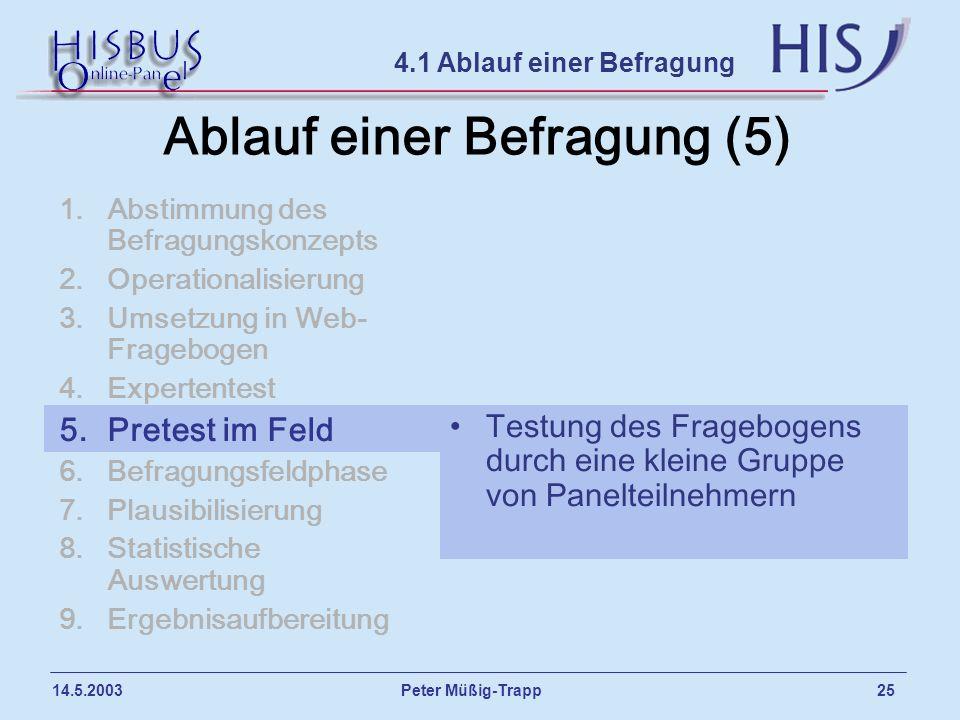 Peter Müßig-Trapp 25 14.5.2003 Ablauf einer Befragung (5) 1.Abstimmung des Befragungskonzepts 2.Operationalisierung 3.Umsetzung in Web- Fragebogen 4.E