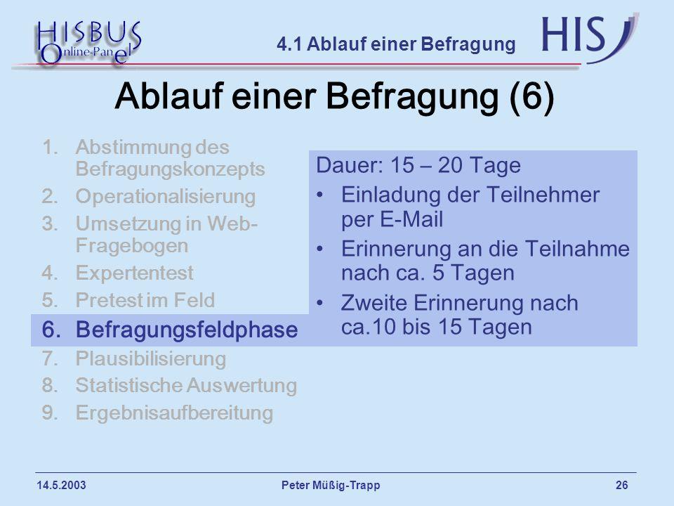 Peter Müßig-Trapp 26 14.5.2003 Ablauf einer Befragung (6) 1.Abstimmung des Befragungskonzepts 2.Operationalisierung 3.Umsetzung in Web- Fragebogen 4.E