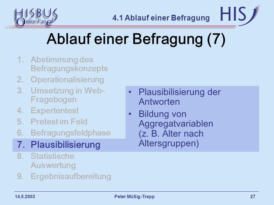 Peter Müßig-Trapp 27 14.5.2003 Ablauf einer Befragung (7) 1.Abstimmung des Befragungskonzepts 2.Operationalisierung 3.Umsetzung in Web- Fragebogen 4.E