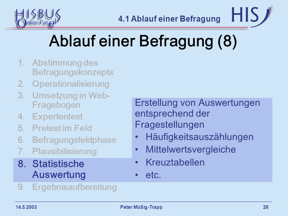 Peter Müßig-Trapp 28 14.5.2003 Ablauf einer Befragung (8) 1.Abstimmung des Befragungskonzepts 2.Operationalisierung 3.Umsetzung in Web- Fragebogen 4.E