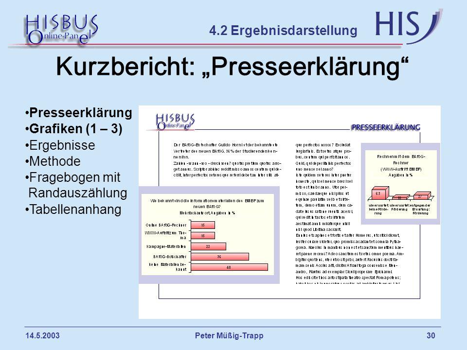 Peter Müßig-Trapp 30 14.5.2003 Kurzbericht: Presseerklärung 4.2 Ergebnisdarstellung Presseerklärung Grafiken (1 – 3) Ergebnisse Methode Fragebogen mit