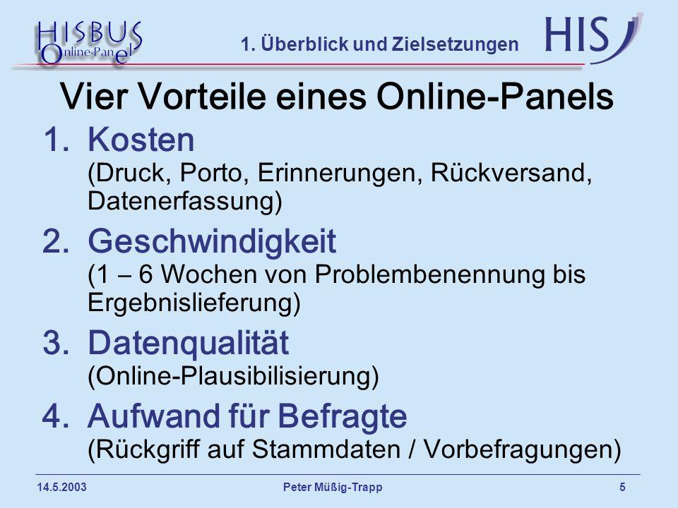 Peter Müßig-Trapp 5 14.5.2003 Vier Vorteile eines Online-Panels 1.Kosten (Druck, Porto, Erinnerungen, Rückversand, Datenerfassung) 2.Geschwindigkeit (