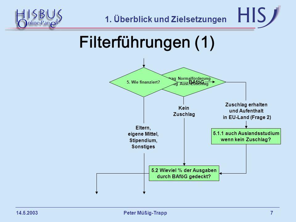 Peter Müßig-Trapp 7 14.5.2003 5.1 Betrag Normalförderung ggf. Betrag Ausl.-Zuschlag Filterführungen (1) 1. Überblick und Zielsetzungen 5. Wie finanzie