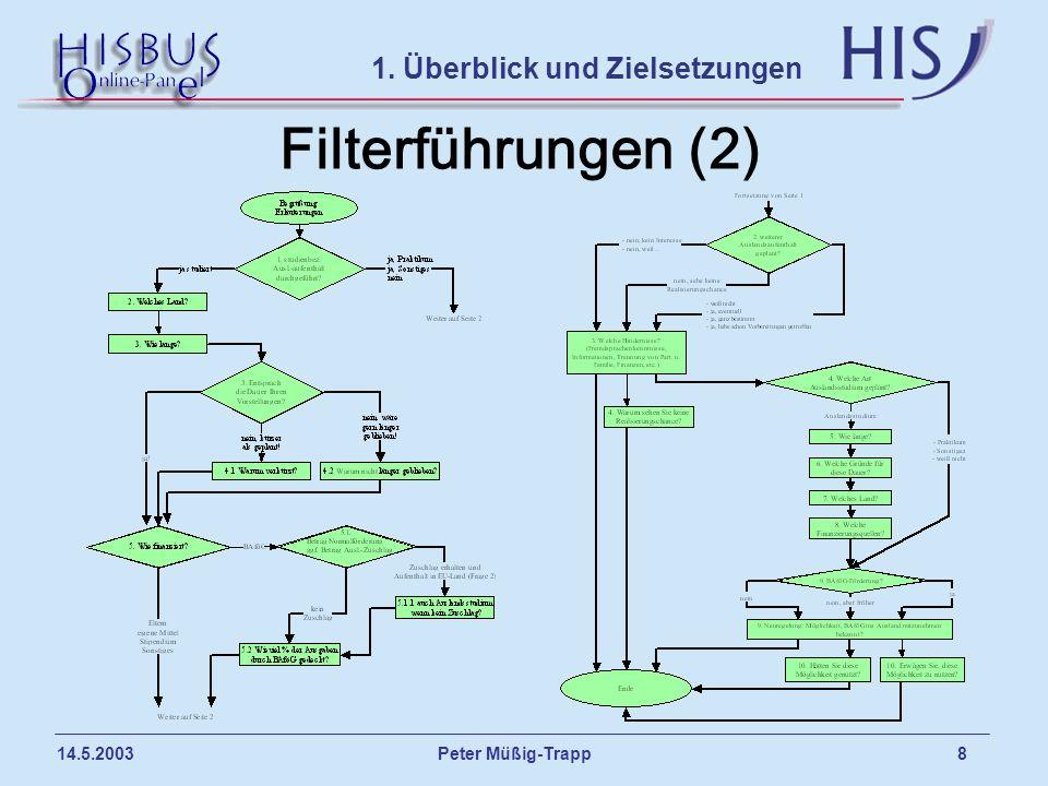 Peter Müßig-Trapp 9 14.5.2003 Stammdaten (1) A.Hochschule und Studium Hochschule.