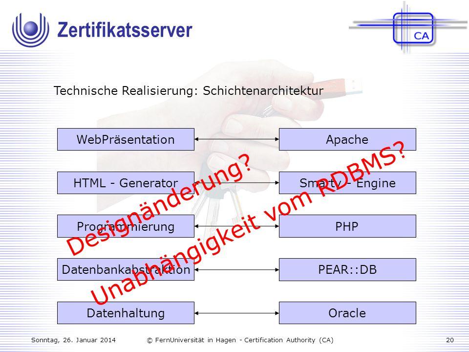 Sonntag, 26. Januar 201420© FernUniversität in Hagen - Certification Authority (CA) Technische Realisierung: Schichtenarchitektur Datenhaltung Program