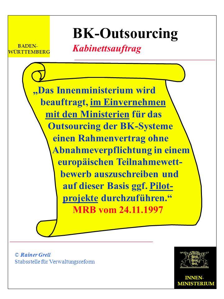 INNEN- MINISTERIUM © Rainer Grell Stabsstelle für Verwaltungsreform BADEN- WÜRTTEMBERG BK-Outsourcing Vertrags-Konzeption EV BK-OUT MWK EV BK-OUT JuM