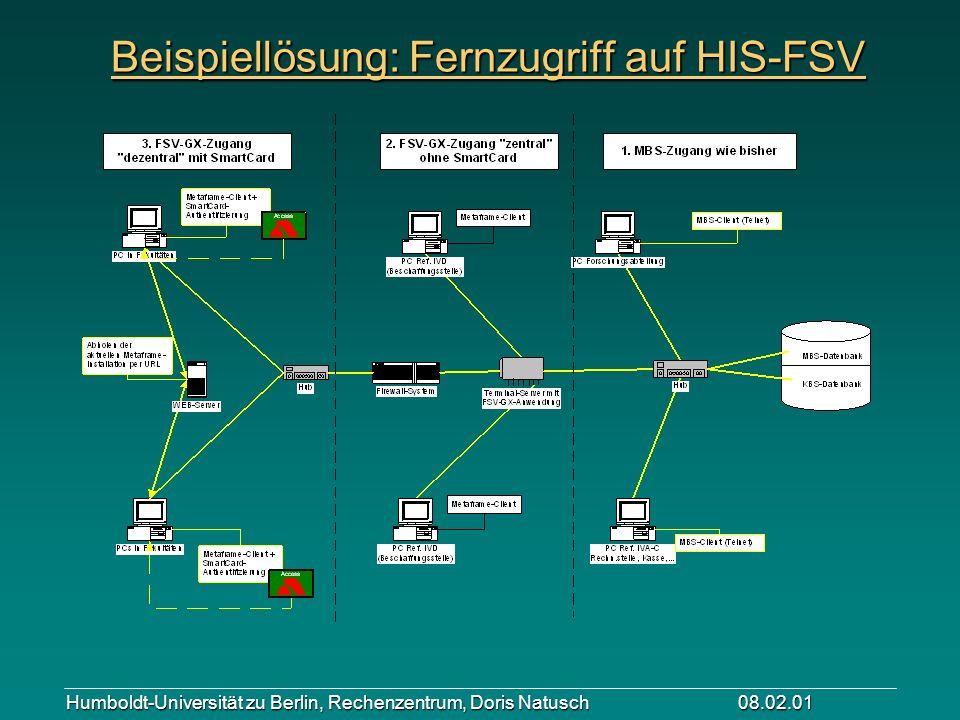 Humboldt-Universität zu Berlin, Rechenzentrum, Doris Natusch 08.02.01 Beispiellösung: Fernzugriff auf HIS-FSV