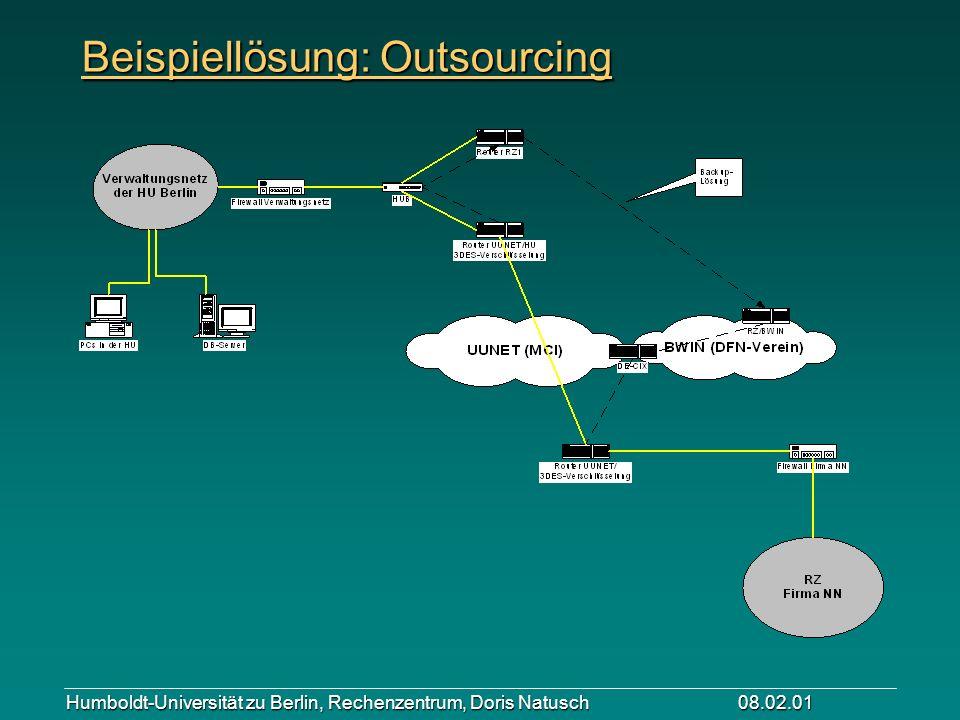 Humboldt-Universität zu Berlin, Rechenzentrum, Doris Natusch 08.02.01 Beispiellösung: Outsourcing