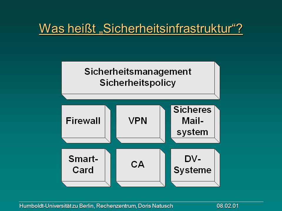 Humboldt-Universität zu Berlin, Rechenzentrum, Doris Natusch 08.02.01 Was heißt Sicherheitsinfrastruktur?