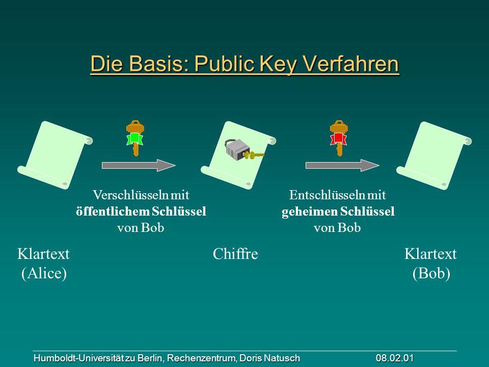 Humboldt-Universität zu Berlin, Rechenzentrum, Doris Natusch 08.02.01 Die Basis: Public Key Verfahren Klartext (Alice) Chiffre Klartext (Bob) Verschlü