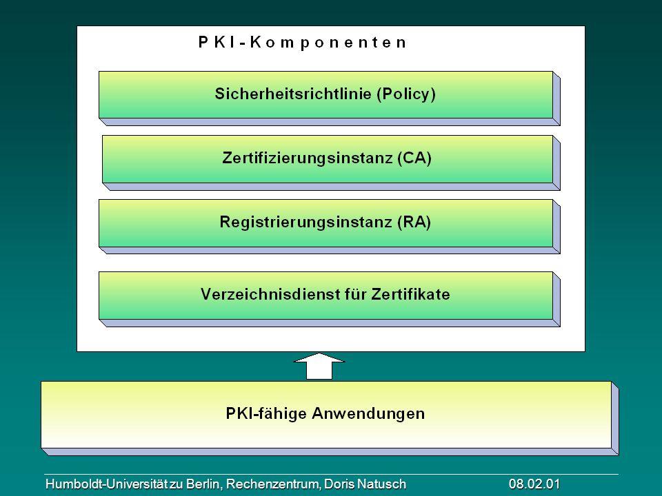 Humboldt-Universität zu Berlin, Rechenzentrum, Doris Natusch 08.02.01