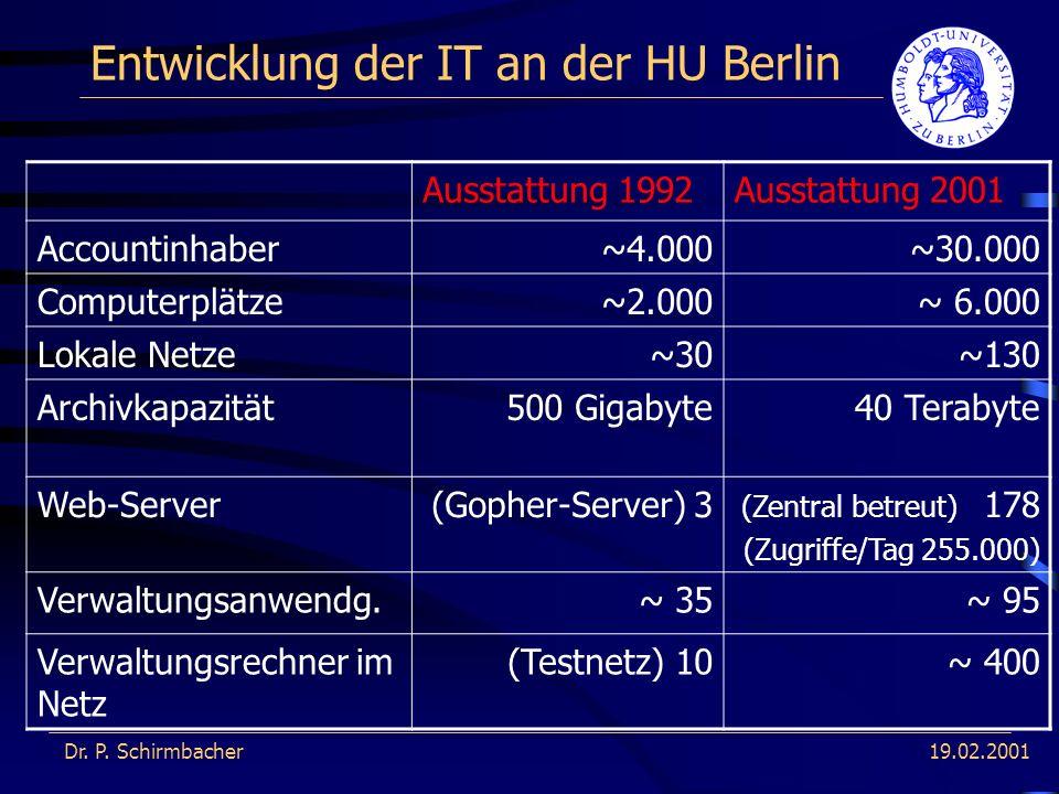 Entwicklung der IT an der HU Berlin Ausstattung 1992Ausstattung 2001 Accountinhaber~4.000~30.000 Computerplätze~2.000~ 6.000 Lokale Netze~30~130 Archivkapazität500 Gigabyte40 Terabyte Web-Server(Gopher-Server) 3 (Zentral betreut) 178 (Zugriffe/Tag 255.000) Verwaltungsanwendg.~ 35~ 95 Verwaltungsrechner im Netz (Testnetz) 10~ 400 19.02.2001 Dr.