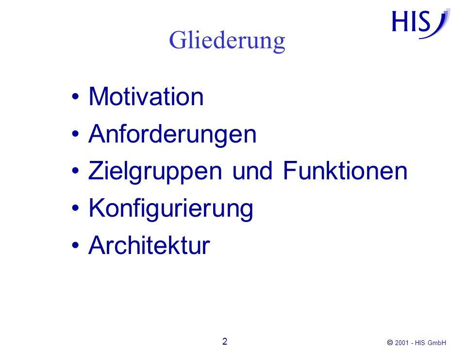 2001 - HIS GmbH 2 Motivation Anforderungen Zielgruppen und Funktionen Konfigurierung Architektur Gliederung