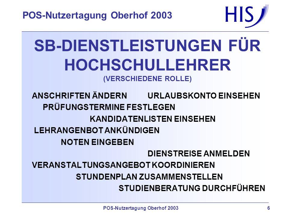 POS-Nutzertagung Oberhof 2003 6 SB-DIENSTLEISTUNGEN FÜR HOCHSCHULLEHRER (VERSCHIEDENE ROLLE) ANSCHRIFTEN ÄNDERNURLAUBSKONTO EINSEHEN PRÜFUNGSTERMINE FESTLEGEN KANDIDATENLISTEN EINSEHEN LEHRANGENBOT ANKÜNDIGEN NOTEN EINGEBEN DIENSTREISE ANMELDEN VERANSTALTUNGSANGEBOT KOORDINIEREN STUNDENPLAN ZUSAMMENSTELLEN STUDIENBERATUNG DURCHFÜHREN