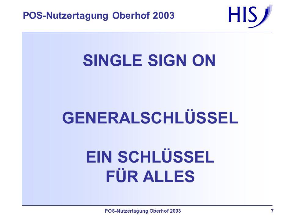 POS-Nutzertagung Oberhof 2003 6 SB-DIENSTLEISTUNGEN FÜR HOCHSCHULLEHRER (VERSCHIEDENE ROLLE) ANSCHRIFTEN ÄNDERNURLAUBSKONTO EINSEHEN PRÜFUNGSTERMINE F