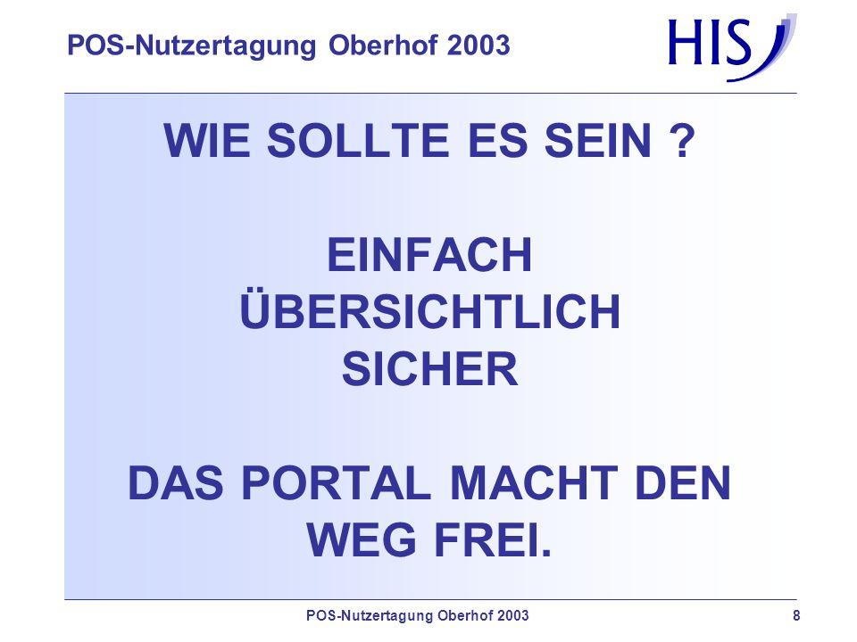 POS-Nutzertagung Oberhof 2003 7 SINGLE SIGN ON GENERALSCHLÜSSEL EIN SCHLÜSSEL FÜR ALLES